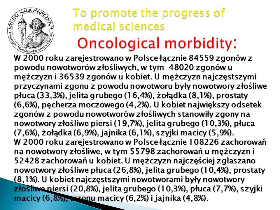 W 2000 roku zarejestrowano w Polsce łącznie 84559 zgonów z powodu nowotworów złośliwych, w tym 48020 zgonów u mężczyzn i 36539 zgonów u kobiet. U mężc
