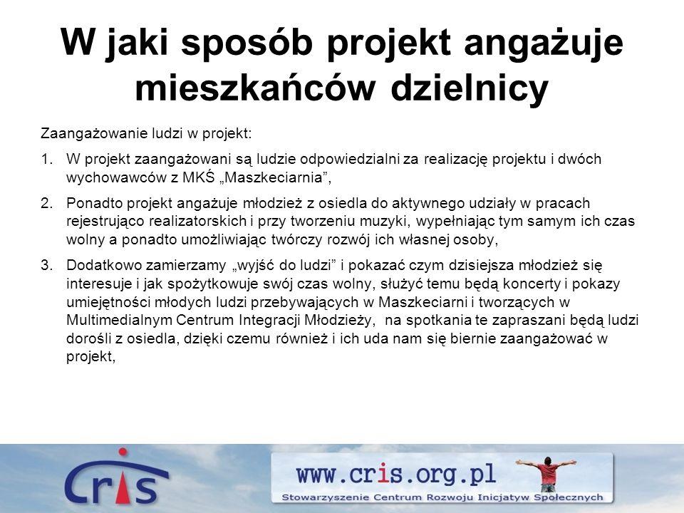 Wnioskowana kwota dofinansowania 24 978 PLN