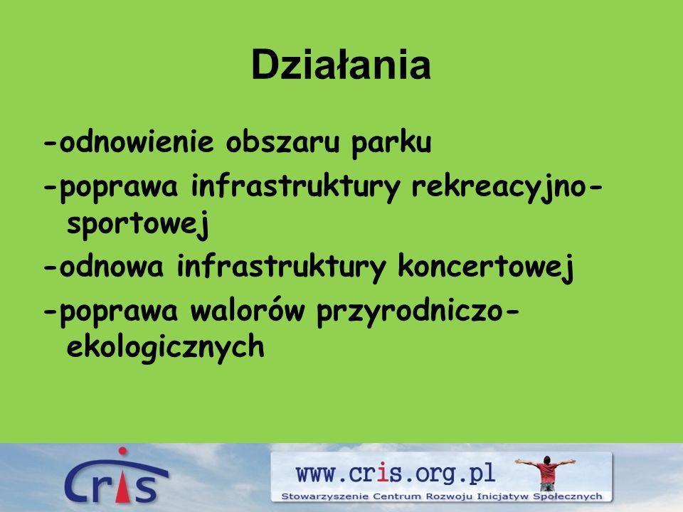 Termin realizacji DATA ROZPOCZĘCIA: 03.2010 DATA ZAKOŃCZENIA: 07.2010