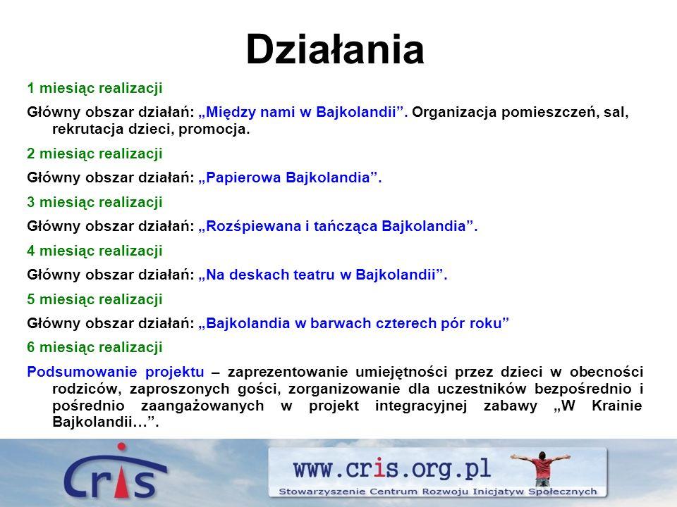 Działania 1 miesiąc realizacji Główny obszar działań: Między nami w Bajkolandii. Organizacja pomieszczeń, sal, rekrutacja dzieci, promocja. 2 miesiąc