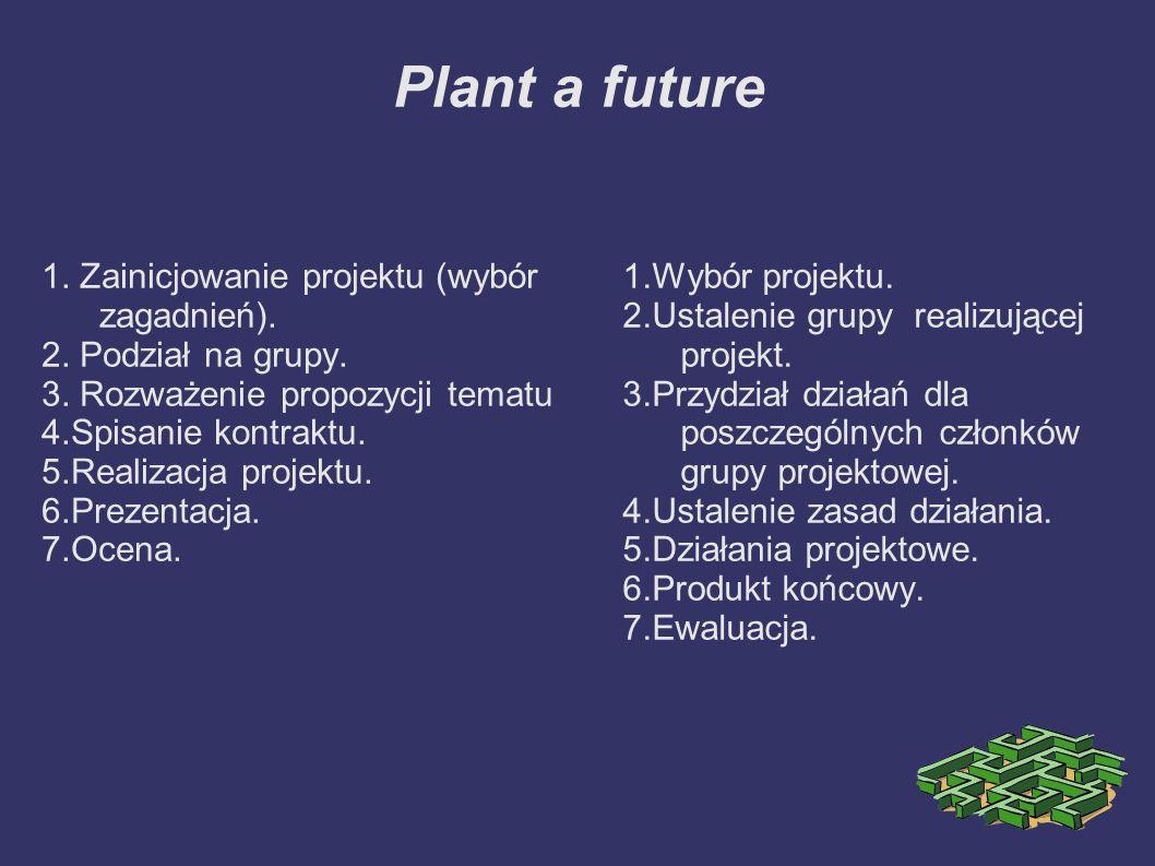 Plant a future 1. Zainicjowanie projektu (wybór zagadnień). 2. Podział na grupy. 3. Rozważenie propozycji tematu 4.Spisanie kontraktu. 5.Realizacja pr