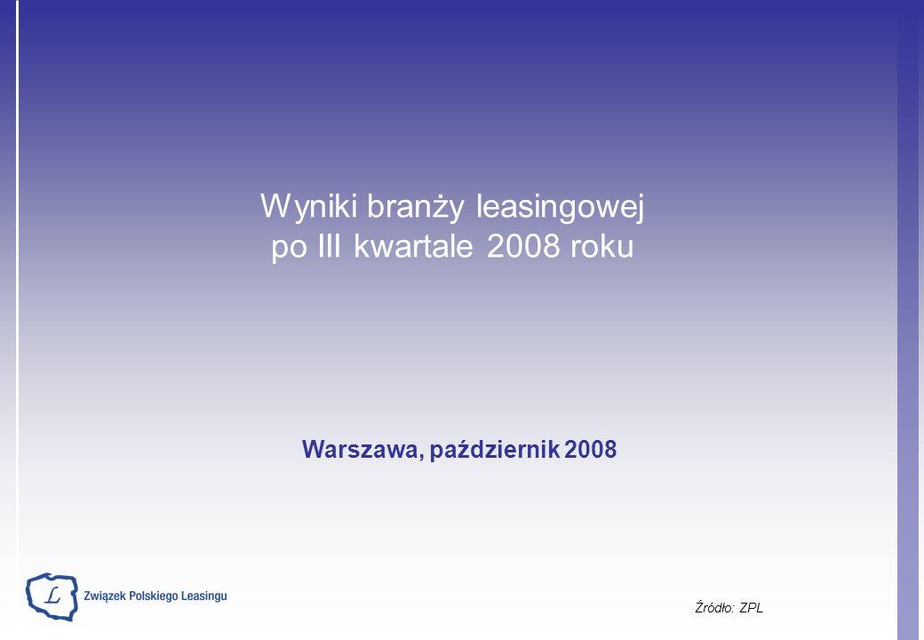 Wyniki branży leasingowej po III kwartale 2008 roku Źródło: ZPL Warszawa, październik 2008