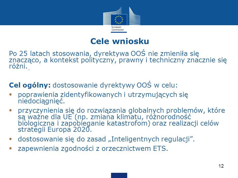 Cele wniosku Po 25 latach stosowania, dyrektywa OOŚ nie zmieniła się znacząco, a kontekst polityczny, prawny i techniczny znacznie się różni.. Cel ogó