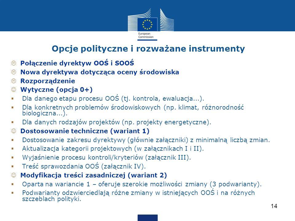 Opcje polityczne i rozważane instrumenty Połączenie dyrektyw OOŚ i SOOŚ Nowa dyrektywa dotycząca oceny środowiska Rozporządzenie Wytyczne (opcja 0+) D