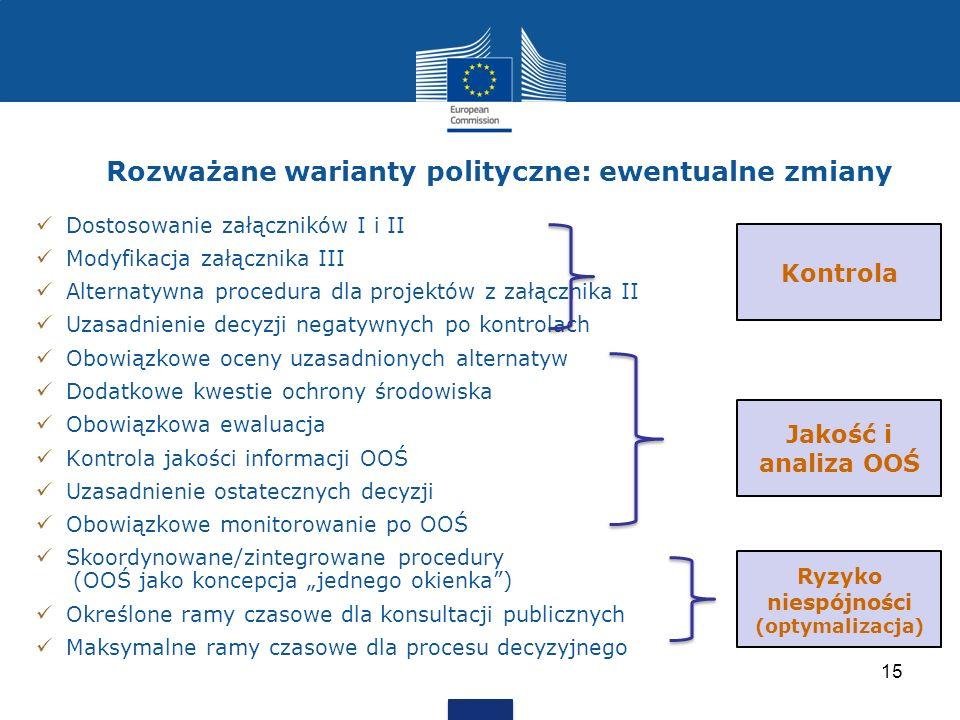 Rozważane warianty polityczne: ewentualne zmiany Dostosowanie załączników I i II Modyfikacja załącznika III Alternatywna procedura dla projektów z zał