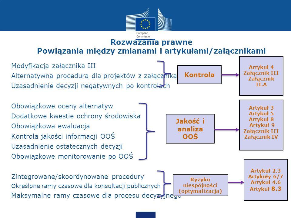 Rozważania prawne Powiązania między zmianami i artykułami/załącznikami Modyfikacja załącznika III Alternatywna procedura dla projektów z załącznika II