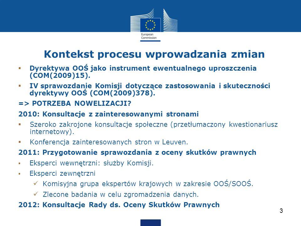 Kontekst procesu wprowadzania zmian Dyrektywa OOŚ jako instrument ewentualnego uproszczenia (COM(2009)15). IV sprawozdanie Komisji dotyczące zastosowa