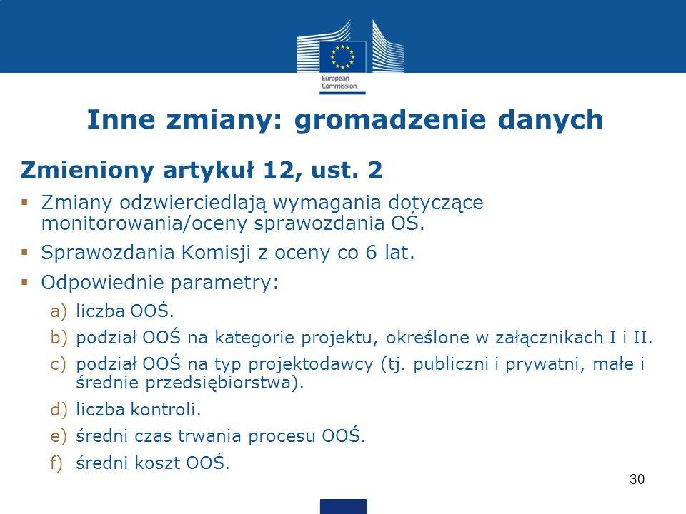 Inne zmiany: gromadzenie danych Zmieniony artykuł 12, ust. 2 Zmiany odzwierciedlają wymagania dotyczące monitorowania/oceny sprawozdania OŚ. Sprawozda