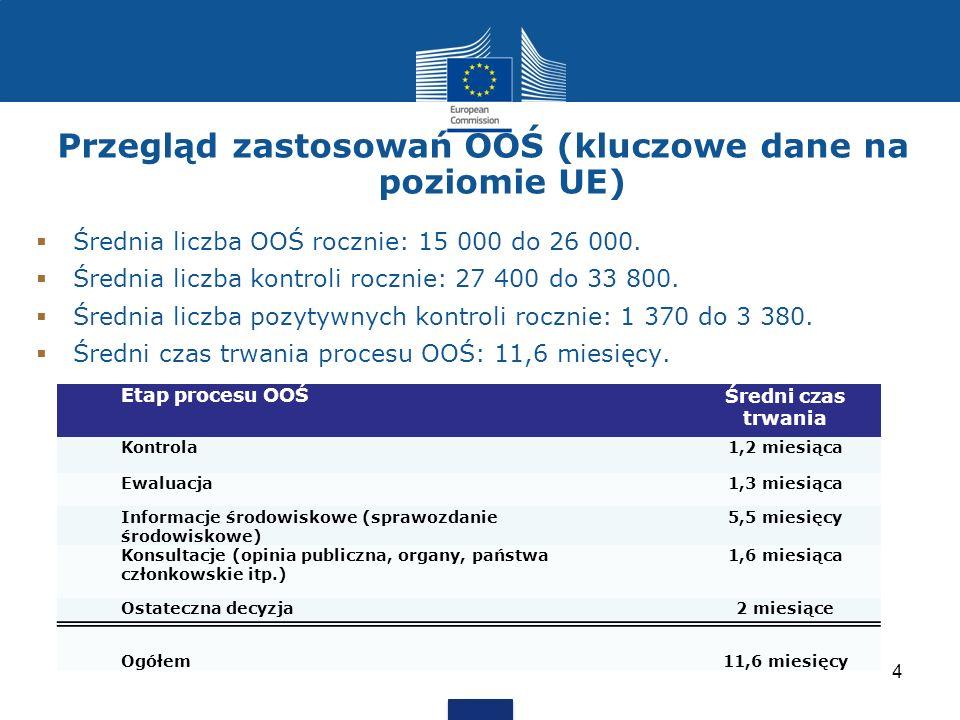 Przegląd zastosowań OOŚ (kluczowe dane na poziomie UE) Średnia liczba OOŚ rocznie: 15 000 do 26 000. Średnia liczba kontroli rocznie: 27 400 do 33 800