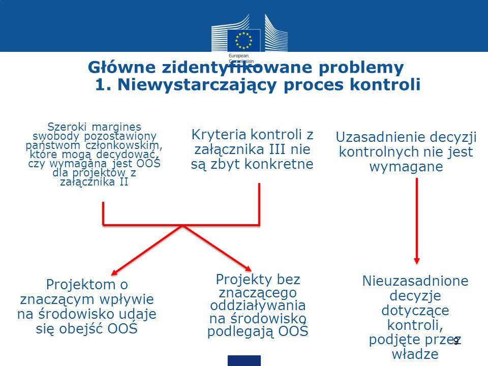 Główne zidentyfikowane problemy 1. Niewystarczający proces kontroli Projektom o znaczącym wpływie na środowisko udaje się obejść OOŚ Projekty bez znac