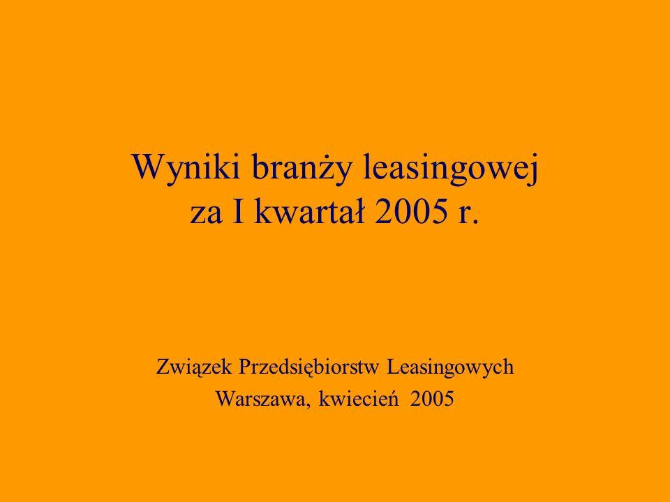 Związek Przedsiębiorstw Leasingowych Warszawa, kwiecień 2005 Wyniki branży leasingowej za I kwartał 2005 r.
