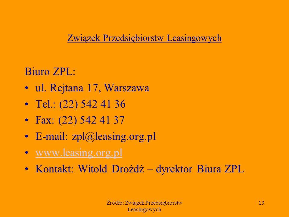 Źródło: Związek Przedsiębiorstw Leasingowych 13 Związek Przedsiębiorstw Leasingowych Biuro ZPL: ul. Rejtana 17, Warszawa Tel.: (22) 542 41 36 Fax: (22