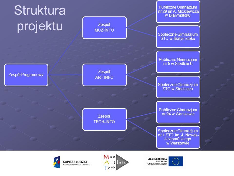 Nowy nadzór Zespół Programowy Zespół MUZ-INFO Publiczne Gimnazjum nr 29 im A.