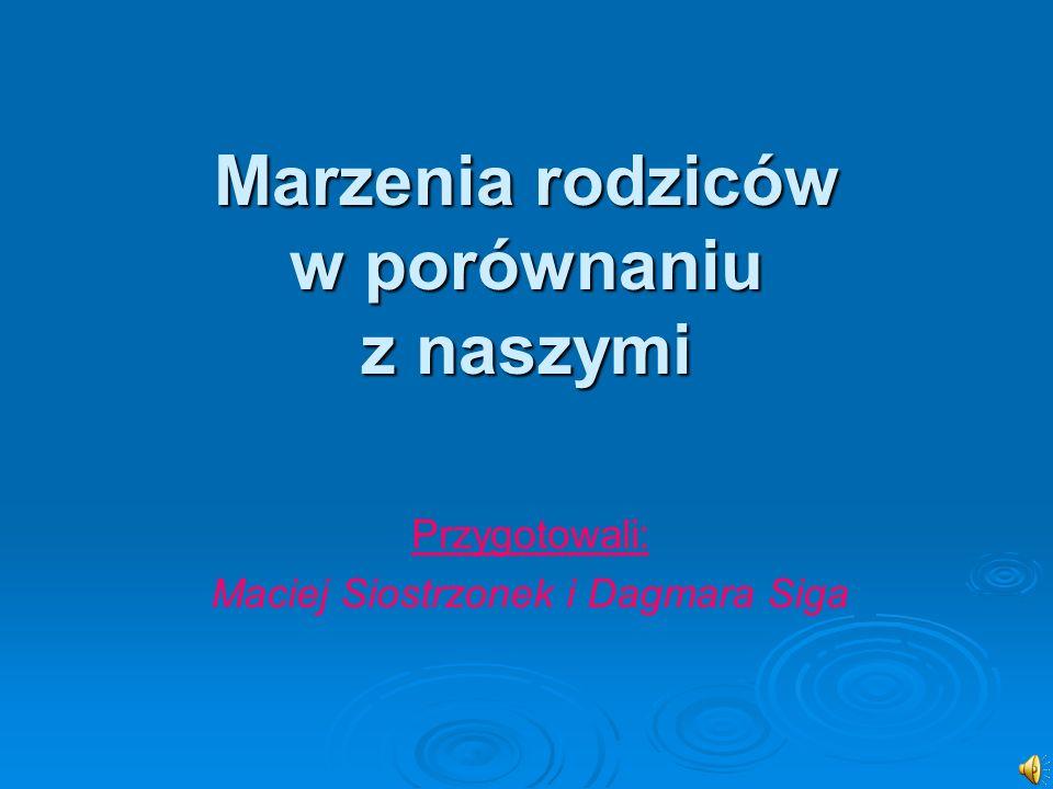Marzenia rodziców w porównaniu z naszymi Przygotowali: Maciej Siostrzonek i Dagmara Siga