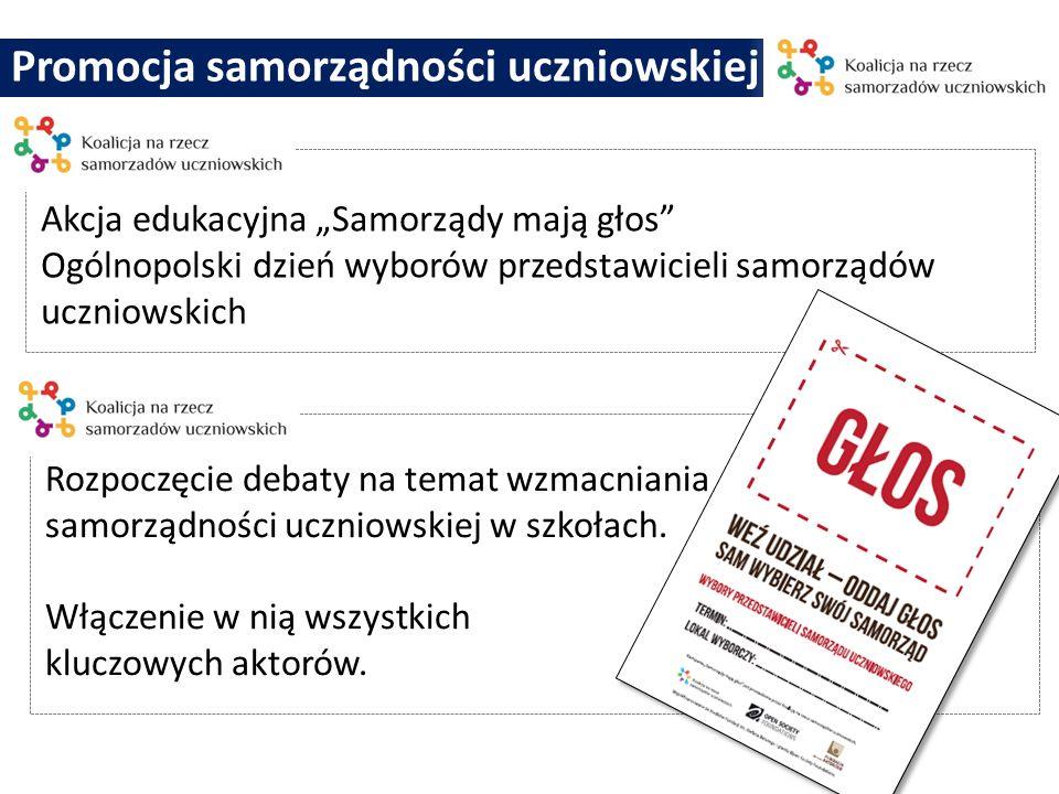 Promocja samorządności uczniowskiej Akcja edukacyjna Samorządy mają głos Ogólnopolski dzień wyborów przedstawicieli samorządów uczniowskich Rozpoczęci