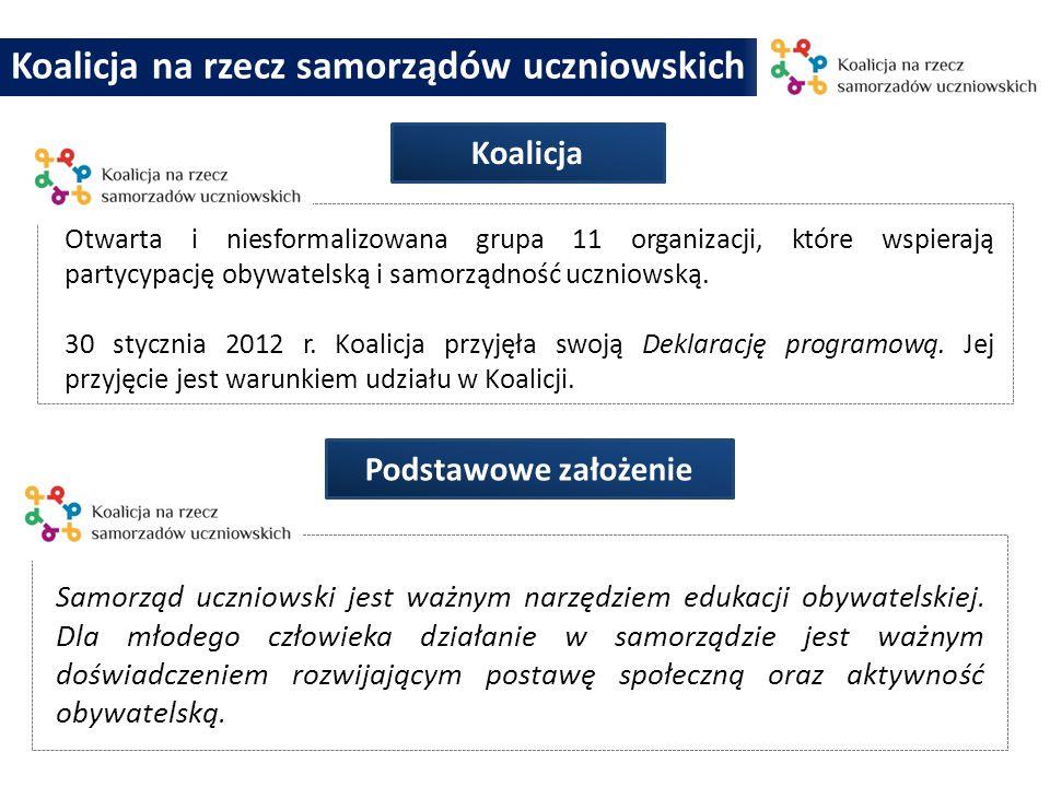 Skład Koalicji 11 Fundacja Edukacja dla Demokracji Fundacja Civis Polonus Polska Fundacja im.