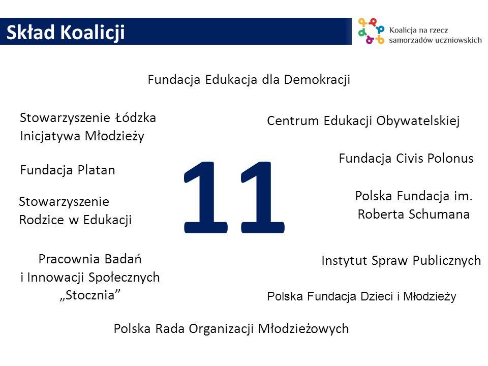 Skład Koalicji 11 Fundacja Edukacja dla Demokracji Fundacja Civis Polonus Polska Fundacja im. Roberta Schumana Pracownia Badań i Innowacji Społecznych