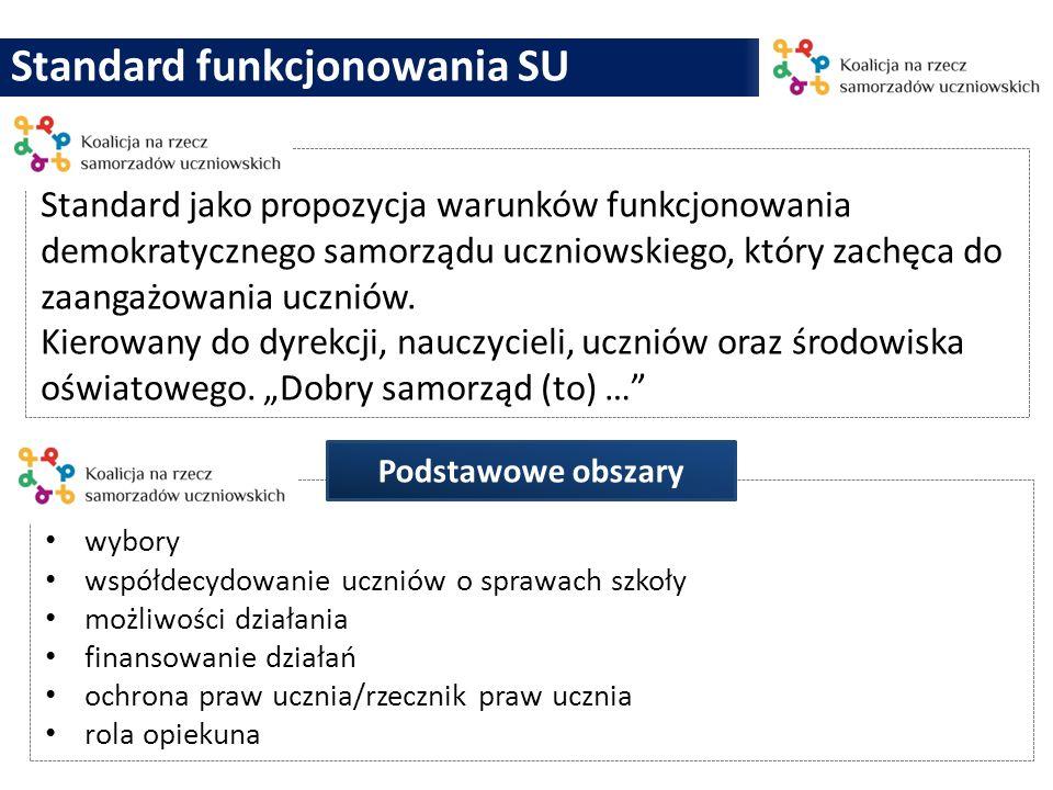 Standardy funkcjonowania SU - WYBORY 1.Wybory przedstawicieli SU odbywają się przynajmniej raz w roku szkolnym.