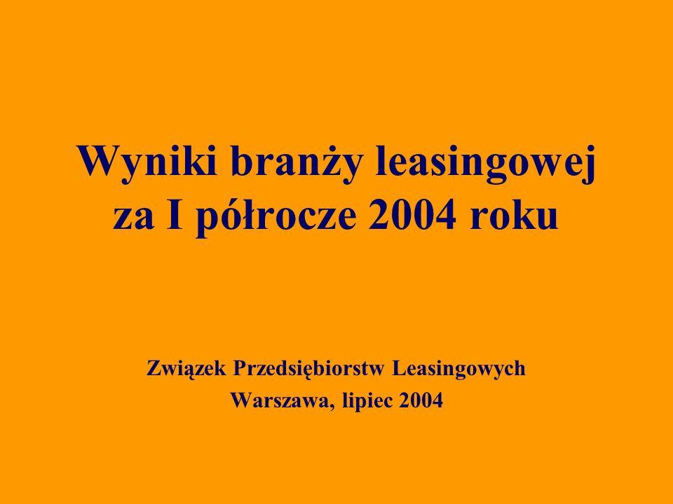 Związek Przedsiębiorstw Leasingowych Warszawa, lipiec 2004 Wyniki branży leasingowej za I półrocze 2004 roku