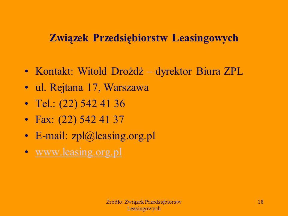 Źródło: Związek Przedsiębiorstw Leasingowych 18 Związek Przedsiębiorstw Leasingowych Kontakt: Witold Drożdż – dyrektor Biura ZPL ul. Rejtana 17, Warsz