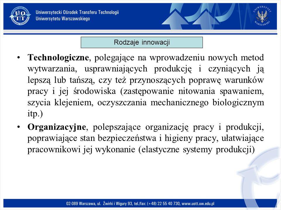 SNOBSTAR FLOPFAD Pierwsza generacja innowacji Druga generacja innowacji imitacje Produkcja masowa Wysoka Niska NiskieWysokieKorzyści dla klienta Przewaga konkurencyjna