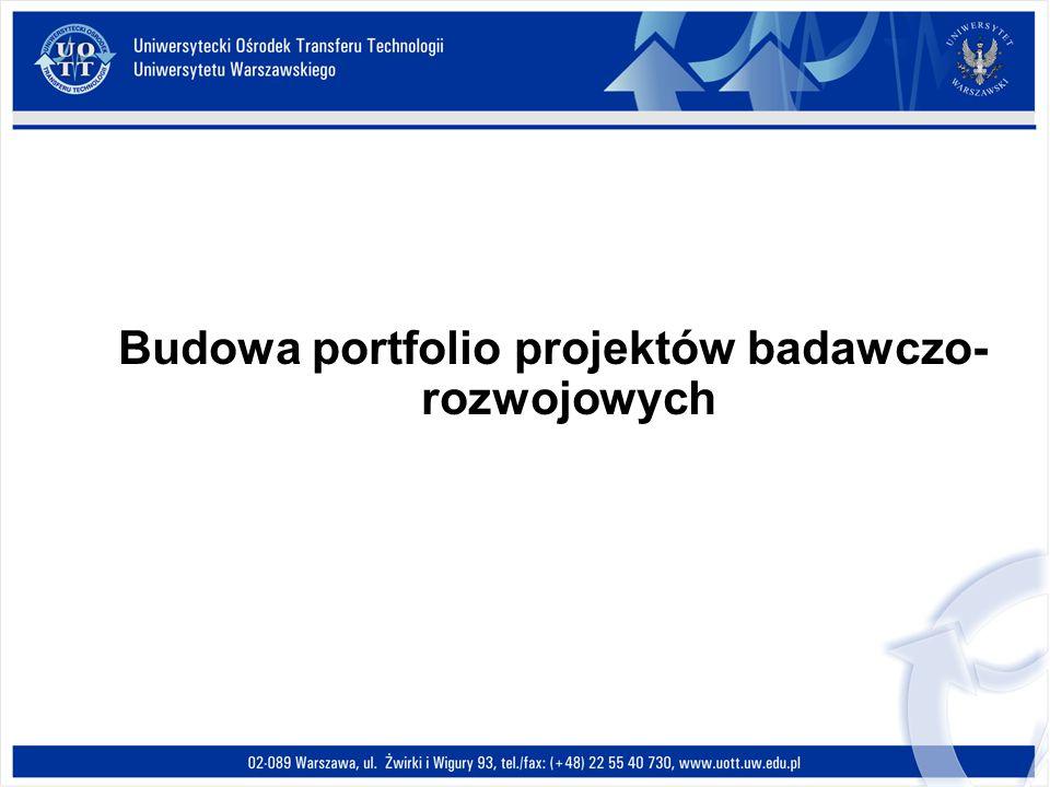 Budowa portfolio projektów badawczo- rozwojowych