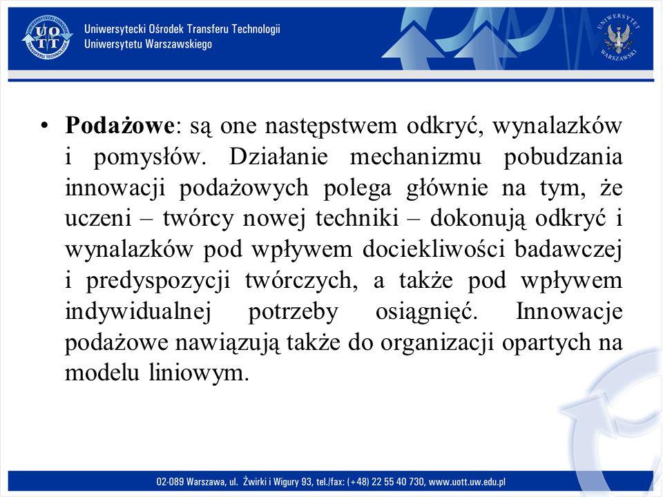 Podażowe: są one następstwem odkryć, wynalazków i pomysłów. Działanie mechanizmu pobudzania innowacji podażowych polega głównie na tym, że uczeni – tw
