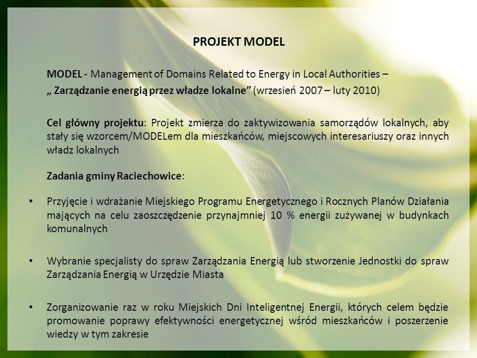 PROJEKT MODEL MODEL - Management of Domains Related to Energy in Local Authorities – Zarządzanie energią przez władze lokalne (wrzesień 2007 – luty 20