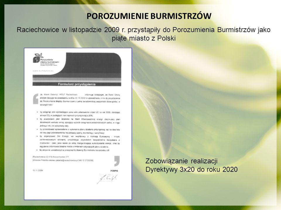 POROZUMIENIE BURMISTRZÓW Zobowiązanie realizacji Dyrektywy 3x20 do roku 2020 Raciechowice w listopadzie 2009 r. przystąpiły do Porozumienia Burmistrzó