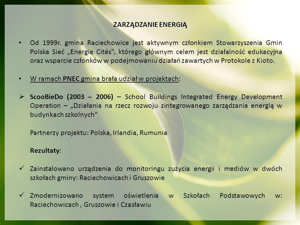 ZARZĄDZANIE ENERGIĄ Od 1999r. gmina Raciechowice jest aktywnym członkiem Stowarzyszenia Gmin Polska Sieć Energie Cités, którego głównym celem jest dzi