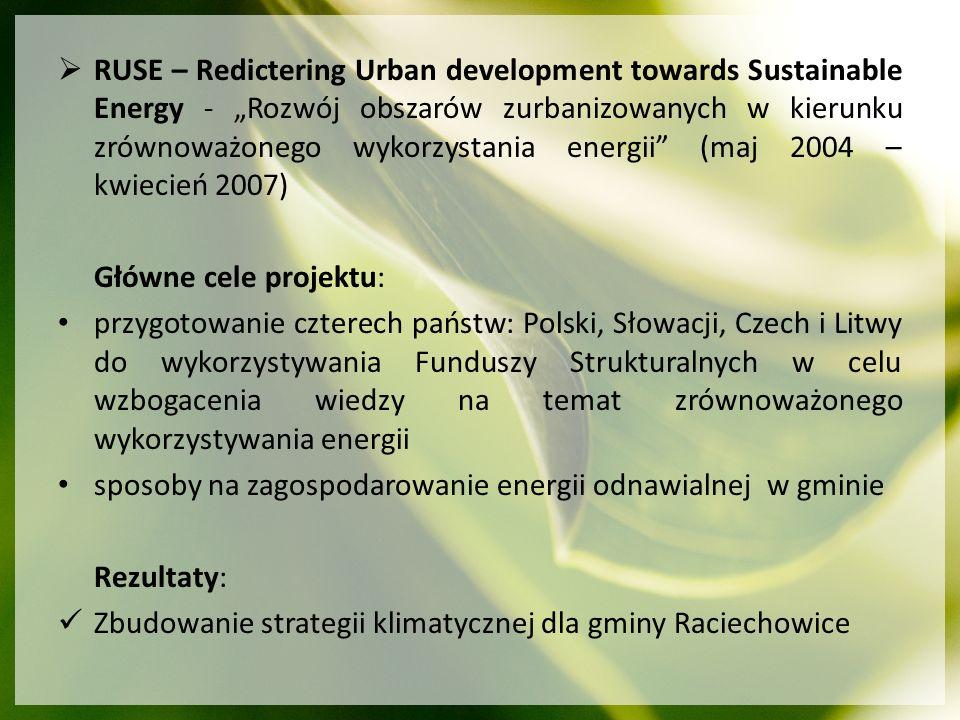 Etykieta energetyczna dla budynków szkolnych (sierpień 2005 – maj 2006) Cel ogólny projektu: Promocja działań na rzecz ochrony klimatu - kampania informacyjno – promocyjna (przygotowanie ulotek, strony internetowej, pakietu dydaktycznego oraz przygotowanie pilotażowych świadectw energetycznych dla budynków szkolnych) Rezultaty: Pilotażowe etykiety energetyczne umieszczono w szkołach, które zaangażowane były w projekt SchooBieDo: w Raciechowicach i Gruszowie Uruchomiono witrynę internetową: www.etykietyenergetyczne.pl Dystrybucja ulotek na terenie gminy: Etykieta energetyczna dla budynków szkolnych