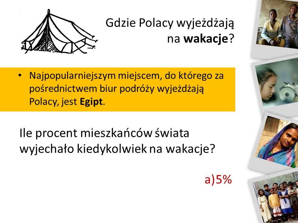 Gdzie Polacy wyjeżdżają na wakacje? Najpopularniejszym miejscem, do którego za pośrednictwem biur podróży wyjeżdżają Polacy, jest Egipt. Ile procent m