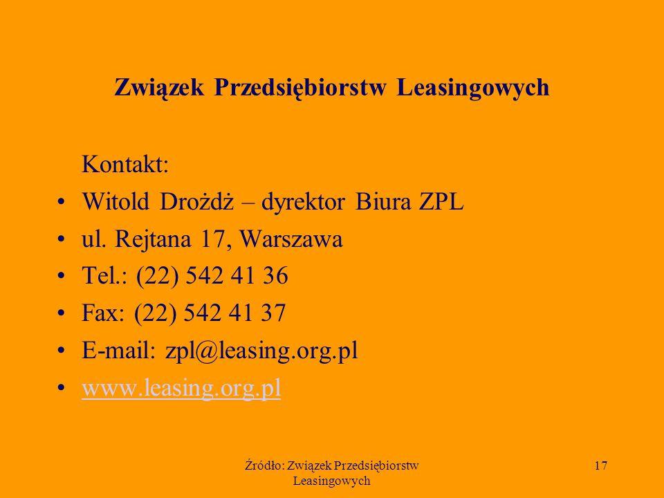 Źródło: Związek Przedsiębiorstw Leasingowych 17 Związek Przedsiębiorstw Leasingowych Kontakt: Witold Drożdż – dyrektor Biura ZPL ul.