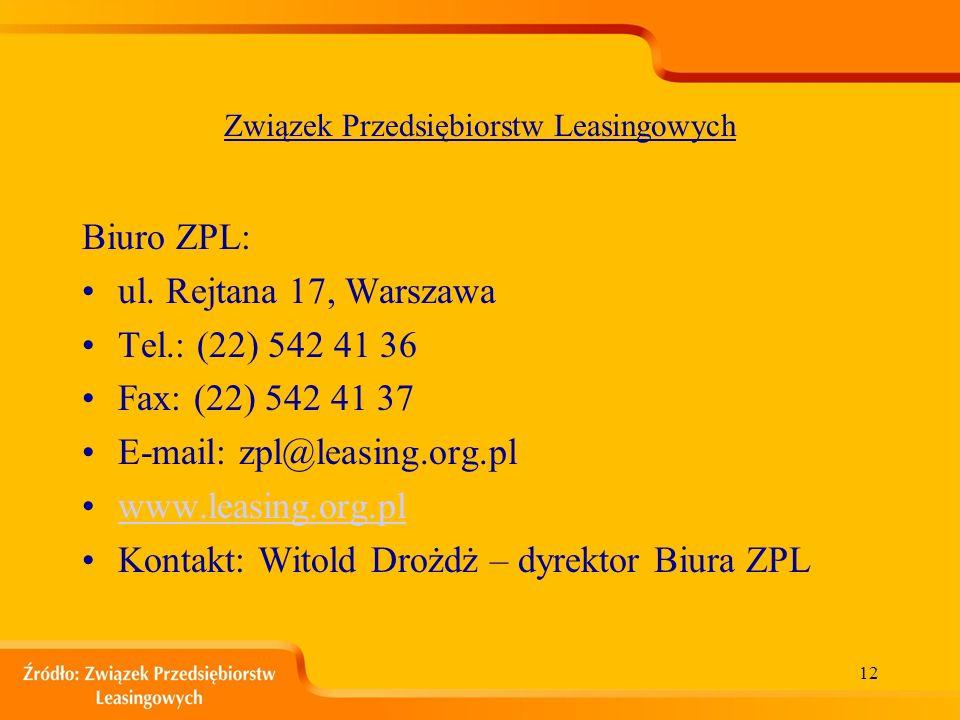 11 Udział 10 czołowych firm w rynku leasingu komputerów i sprzętu biurowego w I kw. 2006 r. (szacunkowa wartość netto – 80 mln zł.)