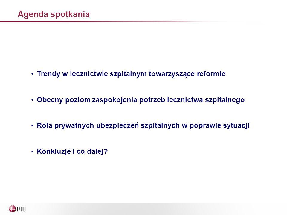 Agenda spotkania Trendy w lecznictwie szpitalnym towarzyszące reformie Obecny poziom zaspokojenia potrzeb lecznictwa szpitalnego Rola prywatnych ubezpieczeń szpitalnych w poprawie sytuacji Konkluzje i co dalej?