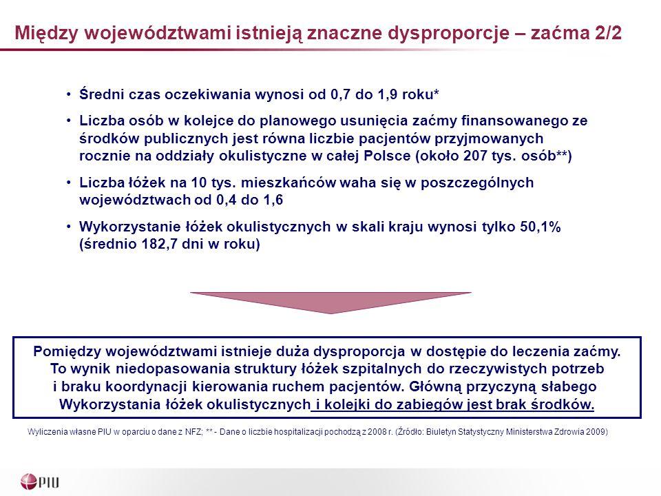 Między województwami istnieją znaczne dysproporcje – zaćma 2/2 Pomiędzy województwami istnieje duża dysproporcja w dostępie do leczenia zaćmy.