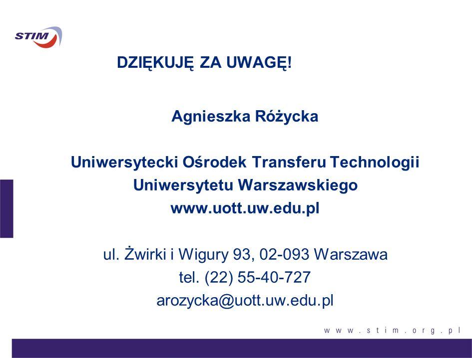 DZIĘKUJĘ ZA UWAGĘ! Agnieszka Różycka Uniwersytecki Ośrodek Transferu Technologii Uniwersytetu Warszawskiego www.uott.uw.edu.pl ul. Żwirki i Wigury 93,