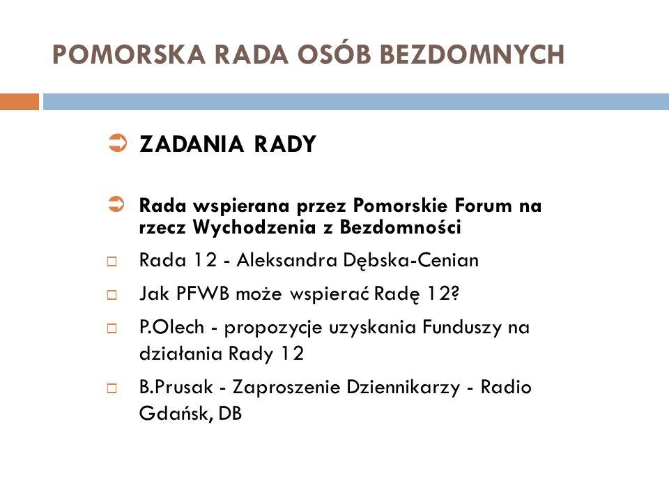 POMORSKA RADA OSÓB BEZDOMNYCH ZADANIA RADY Rada wspierana przez Pomorskie Forum na rzecz Wychodzenia z Bezdomności Rada 12 - Aleksandra Dębska-Cenian