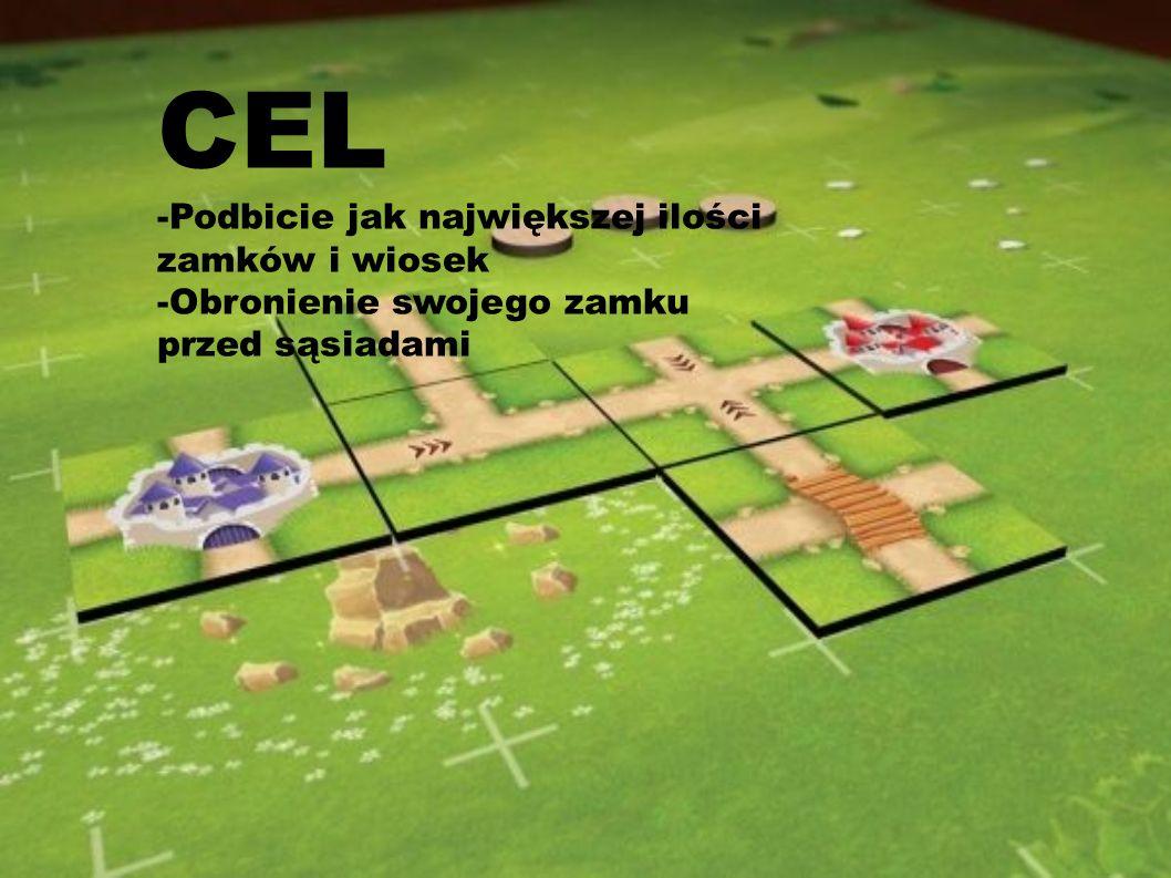 CEL -Podbicie jak największej ilości zamków i wiosek -Obronienie swojego zamku przed sąsiadami