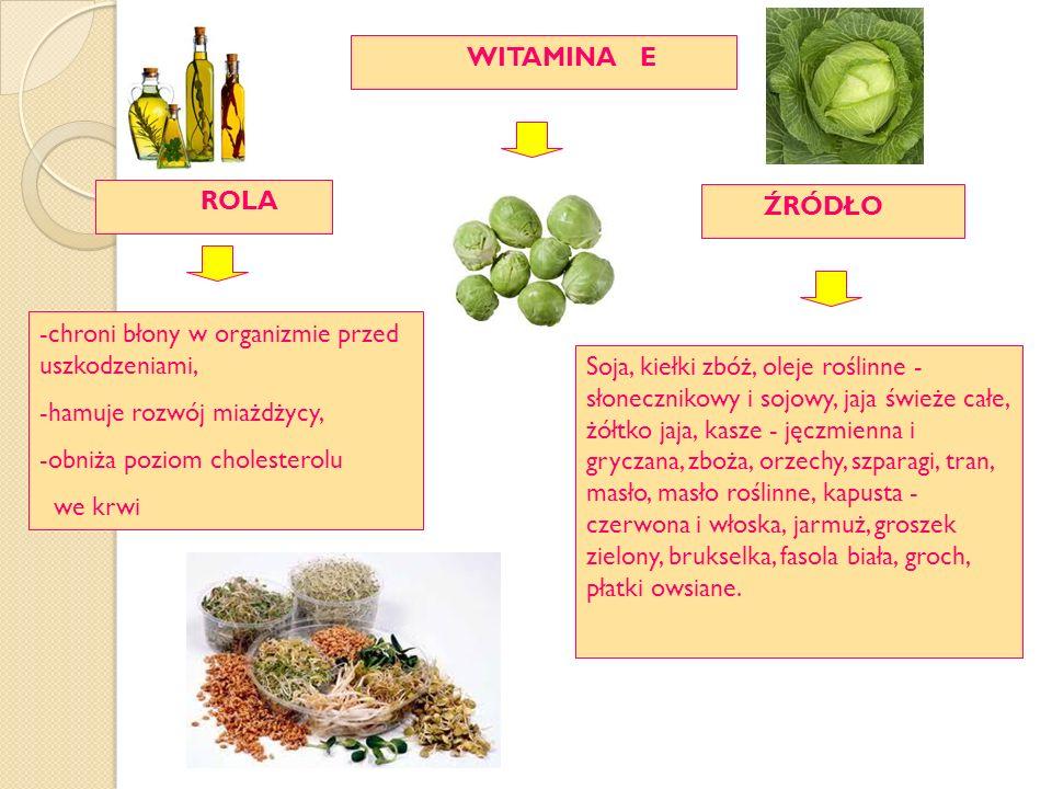 ROLA ŹRÓDŁO WITAMINA E -chroni błony w organizmie przed uszkodzeniami, -hamuje rozwój miażdżycy, -obniża poziom cholesterolu we krwi Soja, kiełki zbóż, oleje roślinne - słonecznikowy i sojowy, jaja świeże całe, żółtko jaja, kasze - jęczmienna i gryczana, zboża, orzechy, szparagi, tran, masło, masło roślinne, kapusta - czerwona i włoska, jarmuż, groszek zielony, brukselka, fasola biała, groch, płatki owsiane.