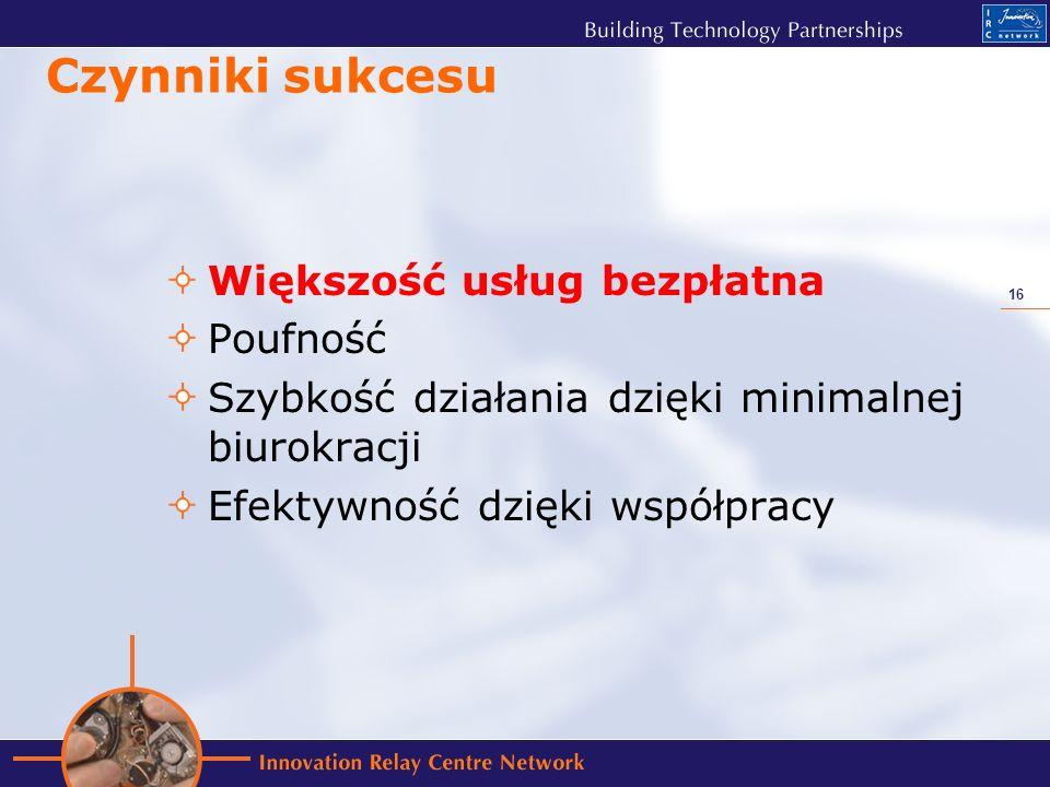 16 Czynniki sukcesu Większość usług bezpłatna Poufność Szybkość działania dzięki minimalnej biurokracji Efektywność dzięki współpracy