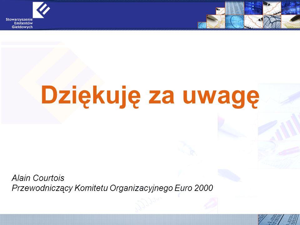 Dziękuję za uwagę Alain Courtois Przewodniczący Komitetu Organizacyjnego Euro 2000