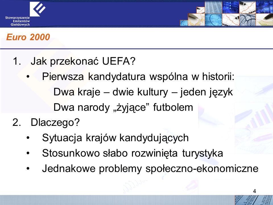 44 Euro 2000 1.Jak przekonać UEFA.