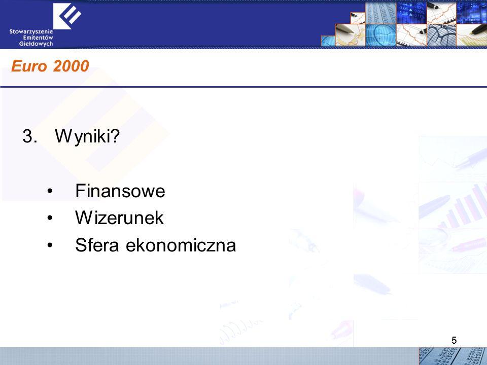 55 Euro 2000 3.Wyniki Finansowe Wizerunek Sfera ekonomiczna