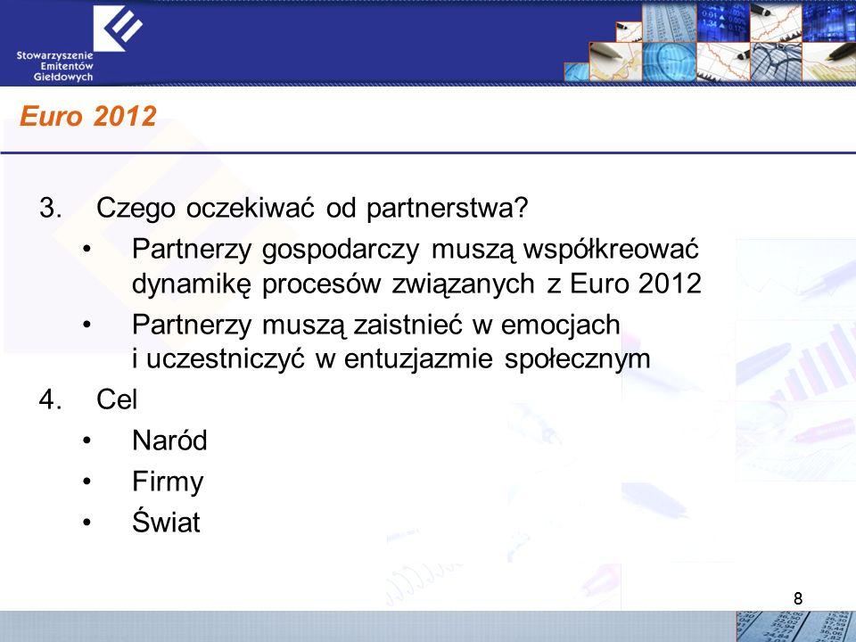 88 Euro 2012 3.Czego oczekiwać od partnerstwa.