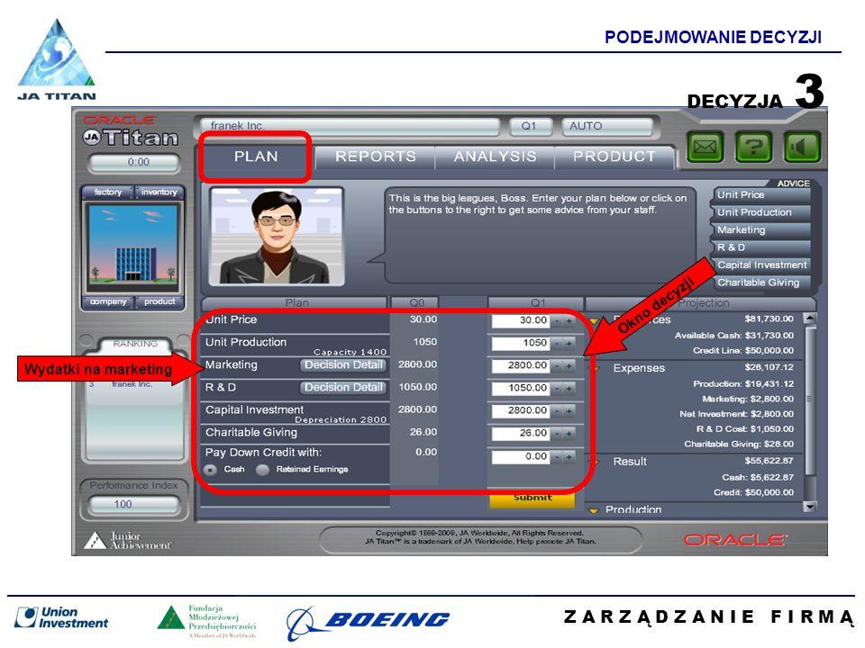 Z A R Z Ą D Z A N I E F I R M Ą PODEJMOWANIE DECYZJI Policz, ile hologeneratorów dodatkowo będziesz musiał sprzedać, by pokryć zwiększone wydatki marketingowe.