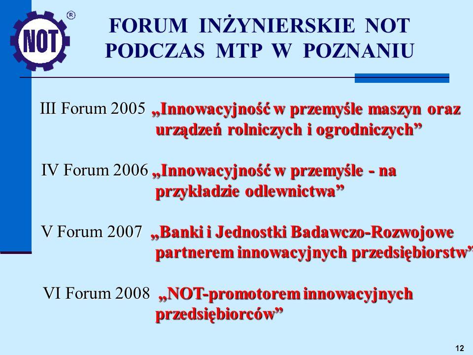 12 III Forum 2005 Innowacyjność w przemyśle maszyn oraz urządzeń rolniczych i ogrodniczych III Forum 2005 Innowacyjność w przemyśle maszyn oraz urządz