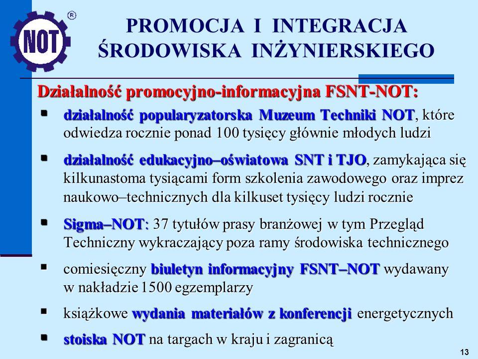 13 Działalność promocyjno-informacyjna FSNT-NOT: Działalność promocyjno-informacyjna FSNT-NOT: działalność popularyzatorska Muzeum Techniki NOT, które