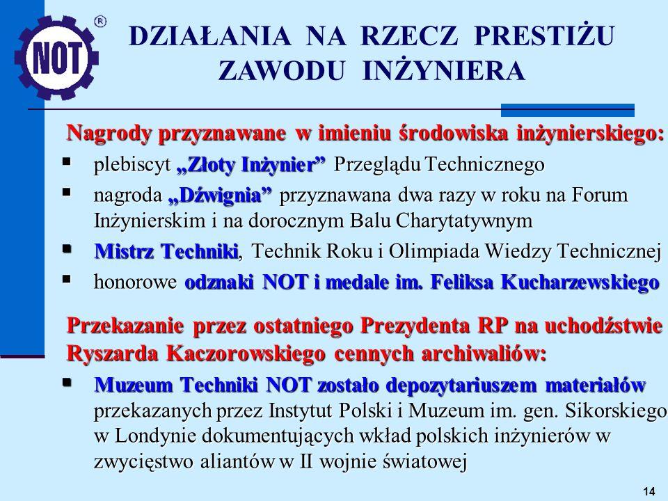 14 Nagrody przyznawane w imieniu środowiska inżynierskiego: plebiscyt Złoty Inżynier Przeglądu Technicznego plebiscyt Złoty Inżynier Przeglądu Technic