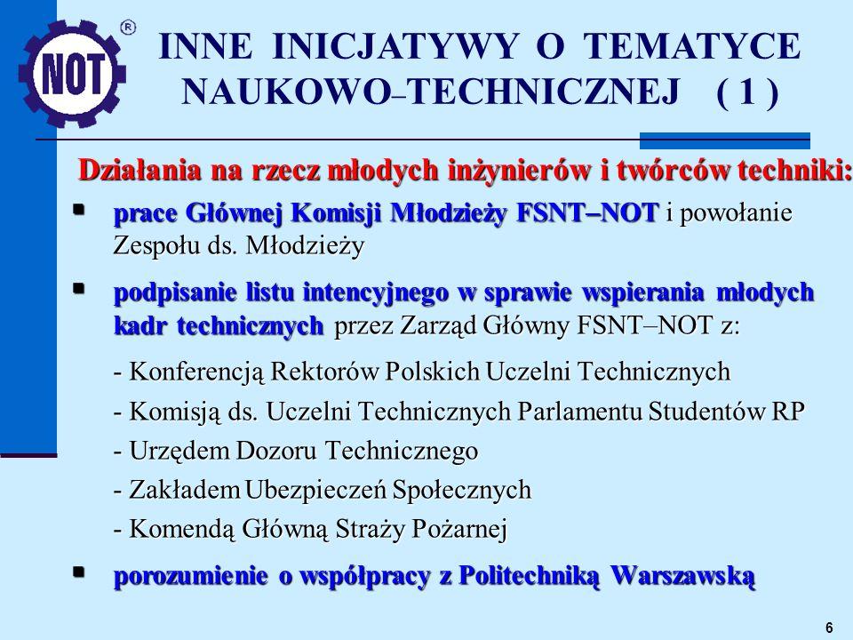 6 Działania na rzecz młodych inżynierów i twórców techniki: prace Głównej Komisji Młodzieży FSNT – NOT i powołanie Zespołu ds. Młodzieży prace Głównej